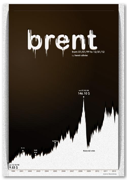 ho_brent_12