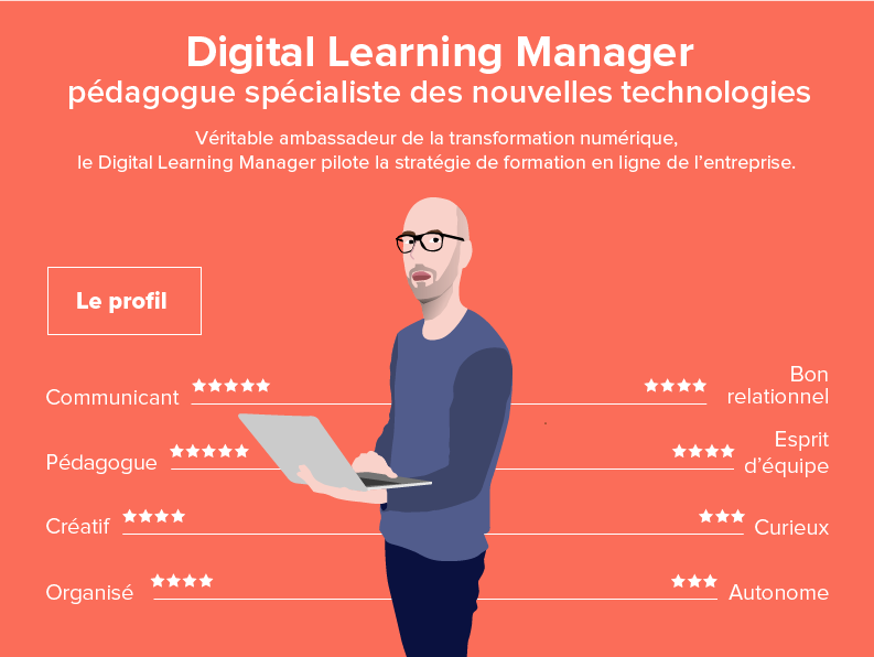 Digital Learning Manager